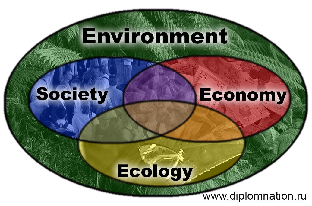Концепция устойчивого развития – реферат