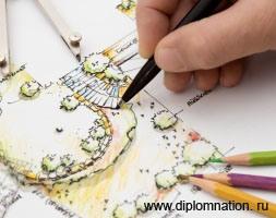 Графический дизайн диплом